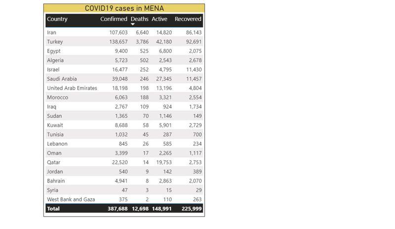 REG 200511 COVID MENA-1589199660571