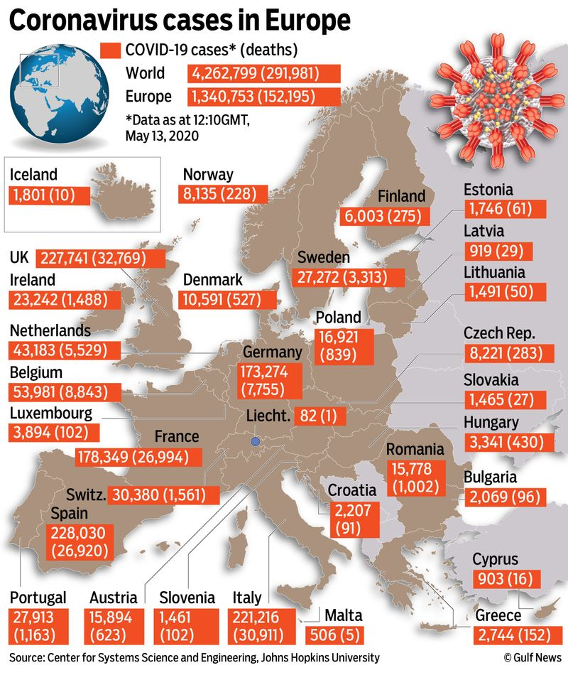 Coronavirus cases in Europe graphic