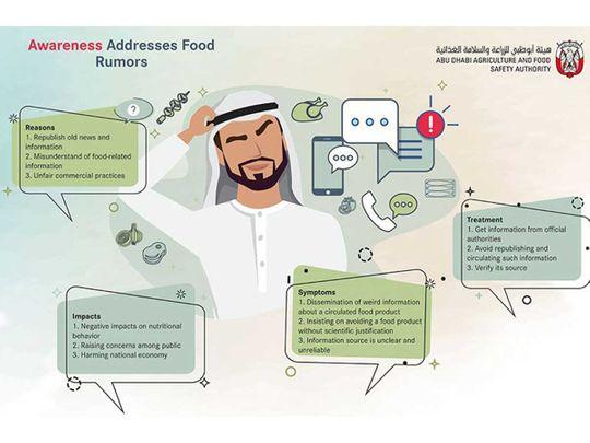 Food rumours in UAE