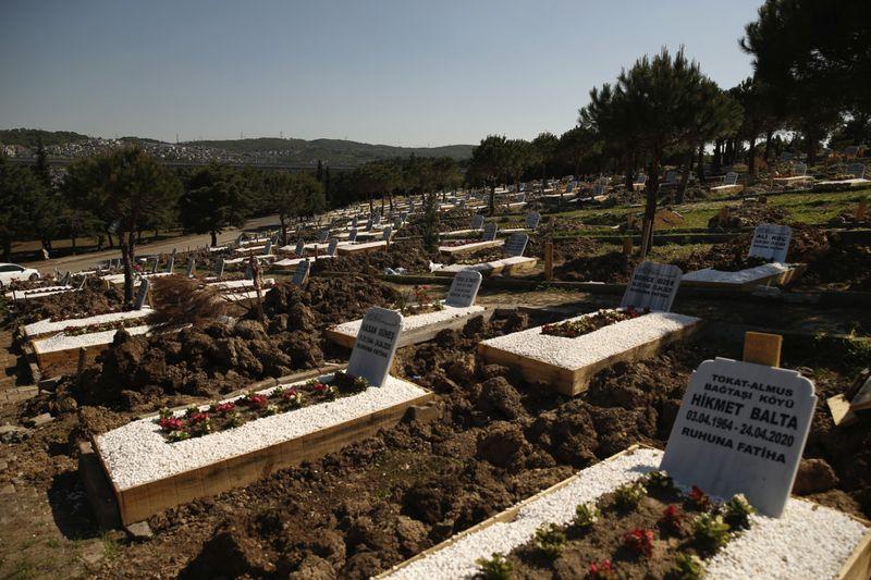 Copy of Turkey_Cemeteries_Photo_Gallery_12909.jpg-f9afe~1-1589611959861