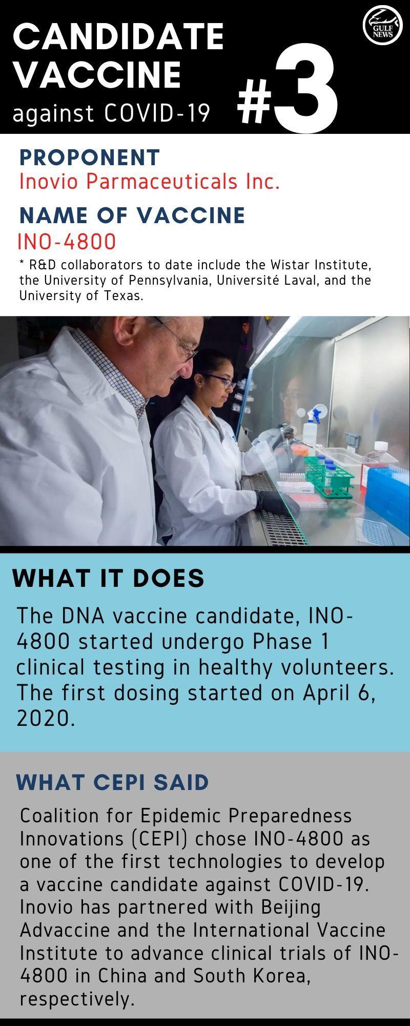 Vaccine 03 inovio
