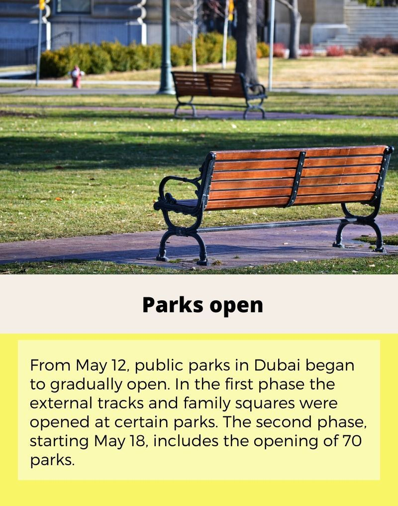 what's open what's not parks