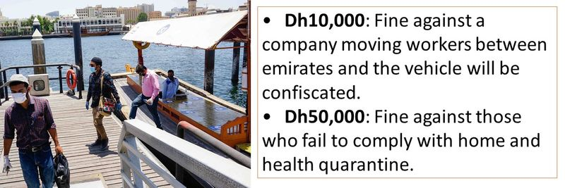 •Dh10,000: Fine against a company moving workers between emirates and the vehicle will be confiscated. •Dh50,000: Fine against those who fail to comply with home and health quarantine.