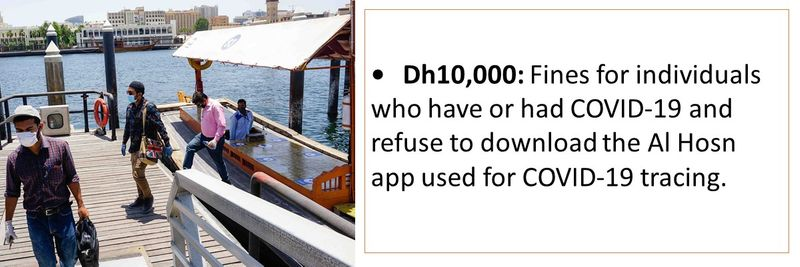 •Dh10,000: Fines for individuals who have or had COVID-19 and refuse to download the Al Hosn app used for COVID-19 tracing.
