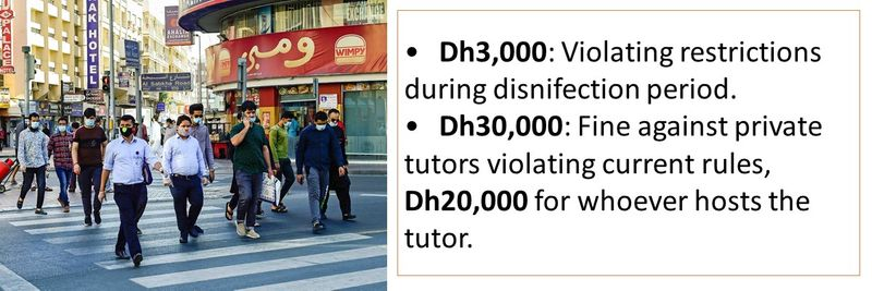 •Dh3,000: Violating restrictions during disnifection period. •Dh30,000: Fine against private tutors violating current rules, Dh20,000 for whoever hosts the tutor.