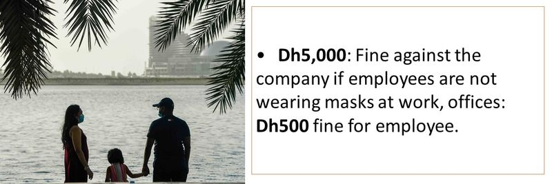 •Dh5,000: Fine against the company if employees are not wearing masks at work, offices: Dh500 fine for employee.