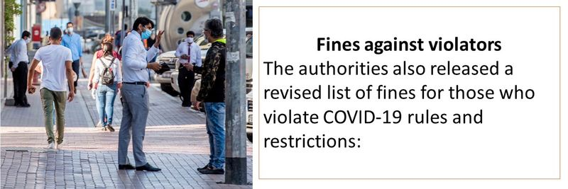 Fines against violators The authorities also released a revised list of fines for those who violate COVID-19 rules and restrictions: