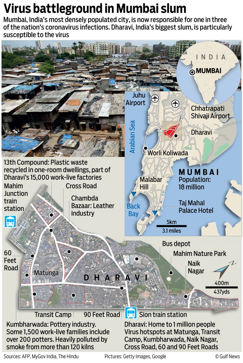 Mumbai coronavirus graphic