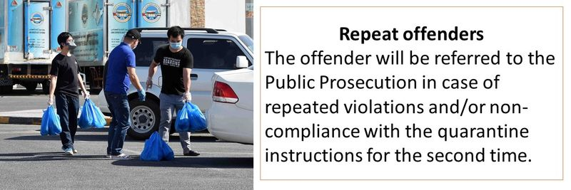 Repeat offenders The offender will be referred to the Public Prosecution in case of repeated violations and/or non-compliance with the quarantine instructions for the second time.