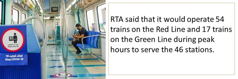 RTA said that it would operate 54 trains on the Red Line and 17 trains on the Green Line during peak hours to serve the 46 stations.