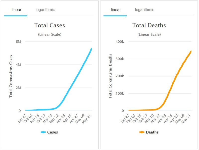 Cases and deaths coronavirus