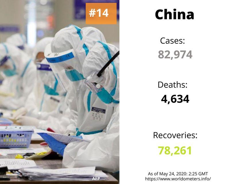 China covid-19