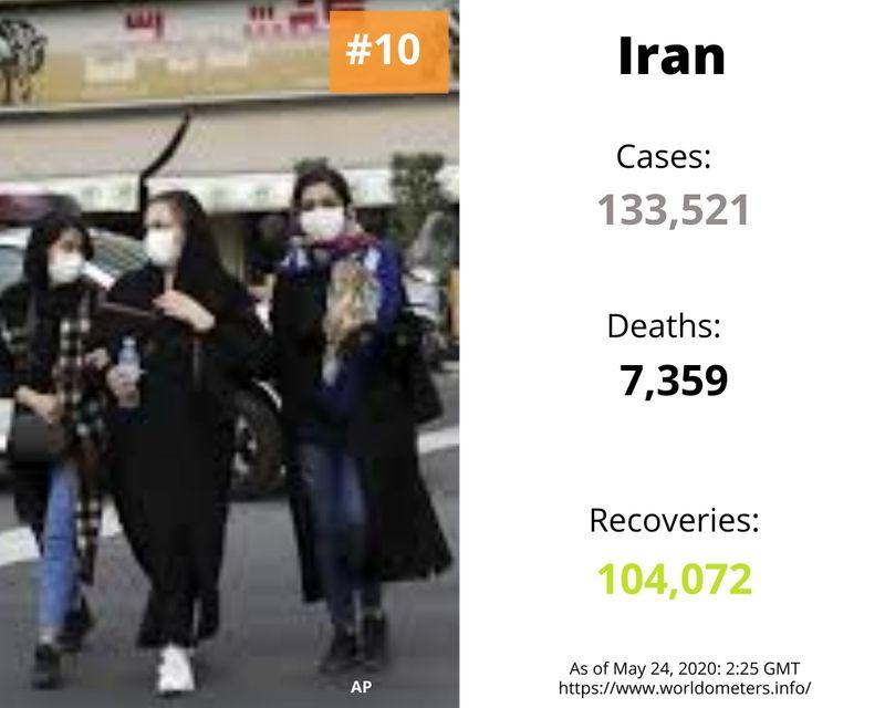 Iran covid-19