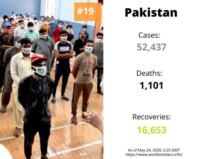Pakistan covid-19