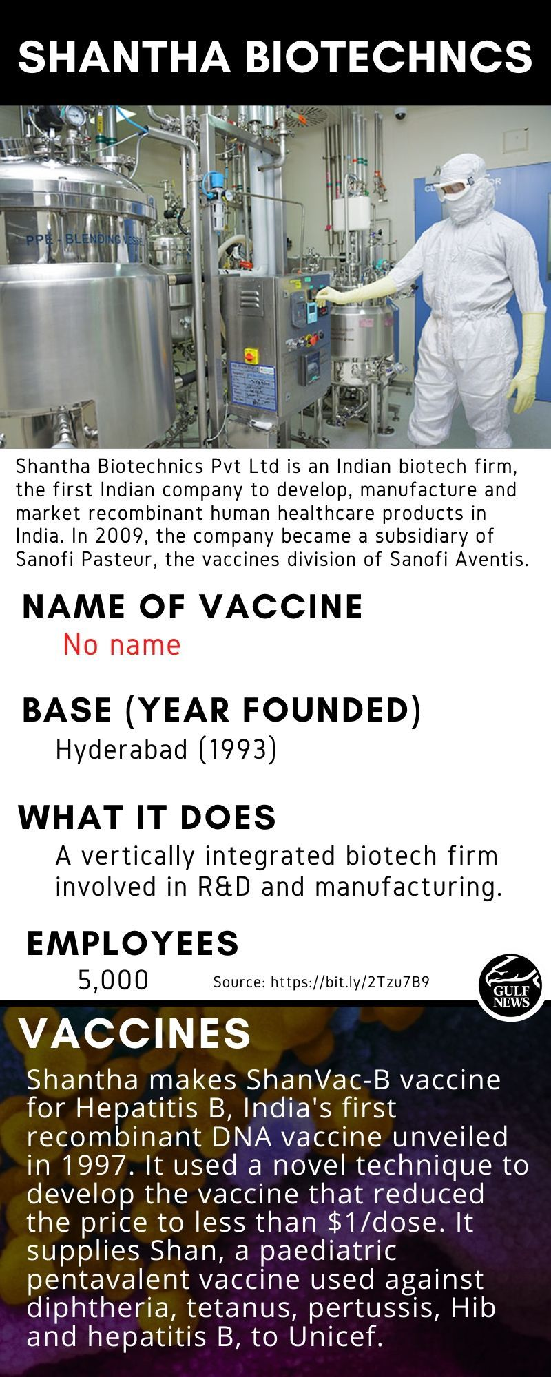 https://imagevars.gulfnews.com/2020/05/25/Shantha-Biotechnics_1724c641aee_original-ratio.jpg