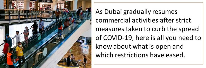 Dubai eases COVID-19 restrictions from May 27