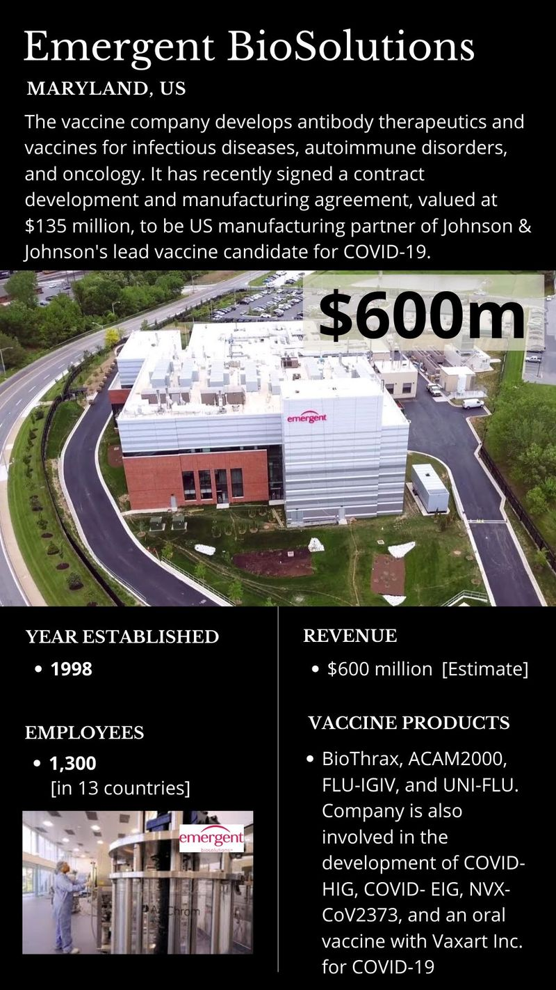 Emergent Biosolutions covid-19