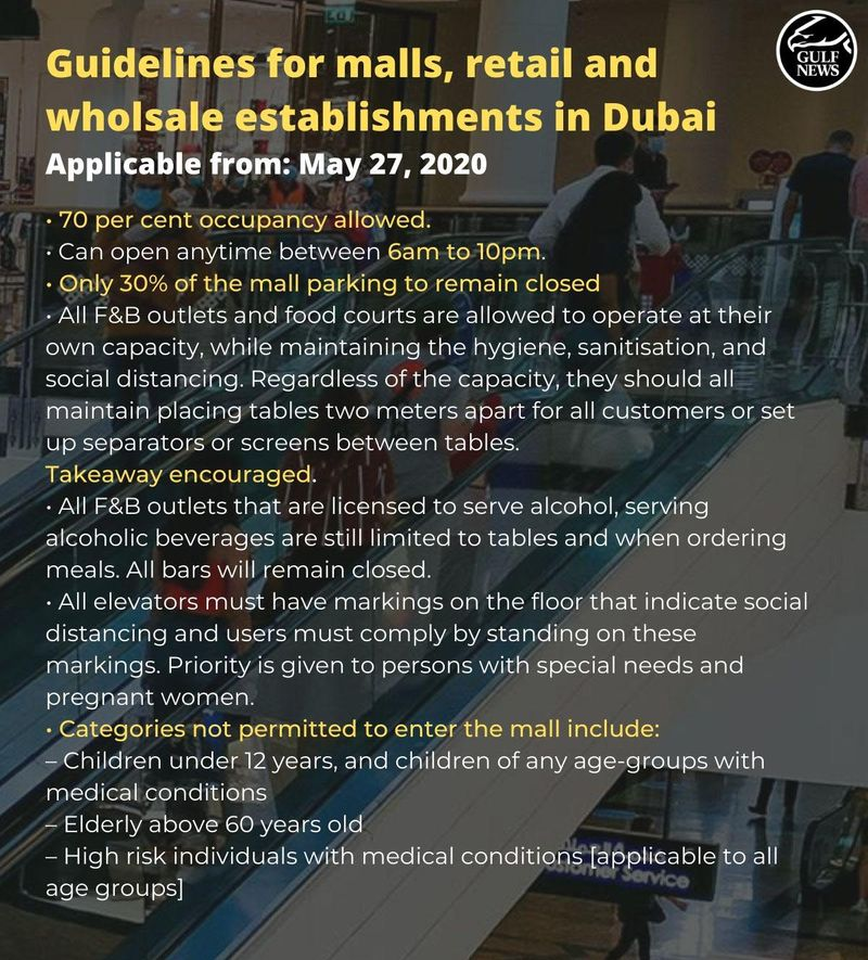 Guidelines for malls, retail and wholsale establishments - malls
