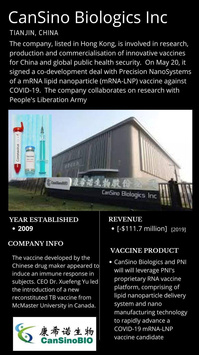 China vaccine 1