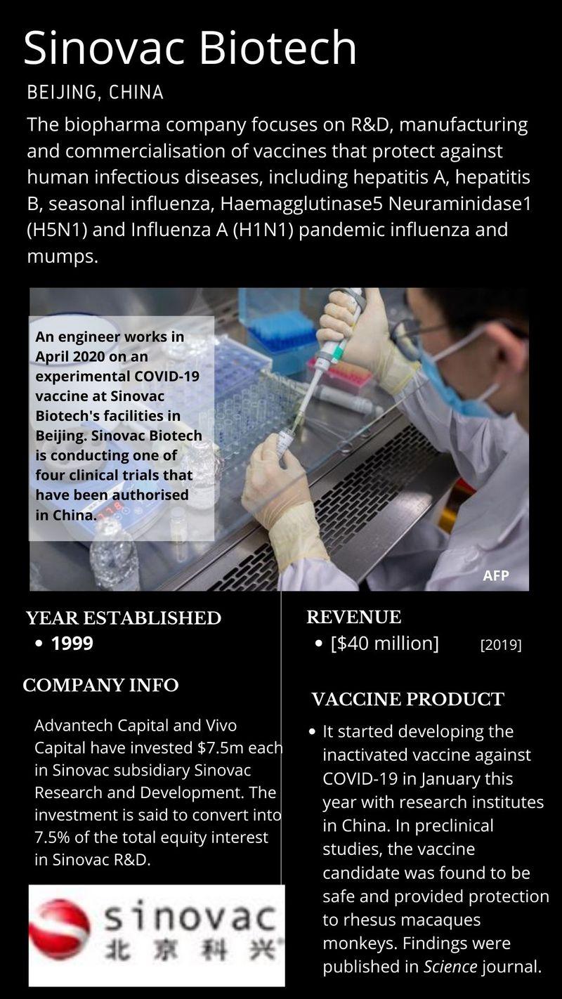 Chinese vaccine 2