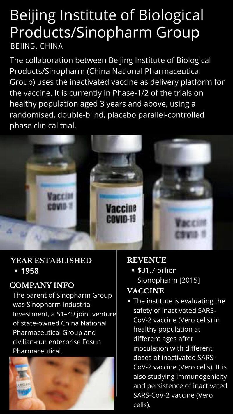 Chinese vaccine 4