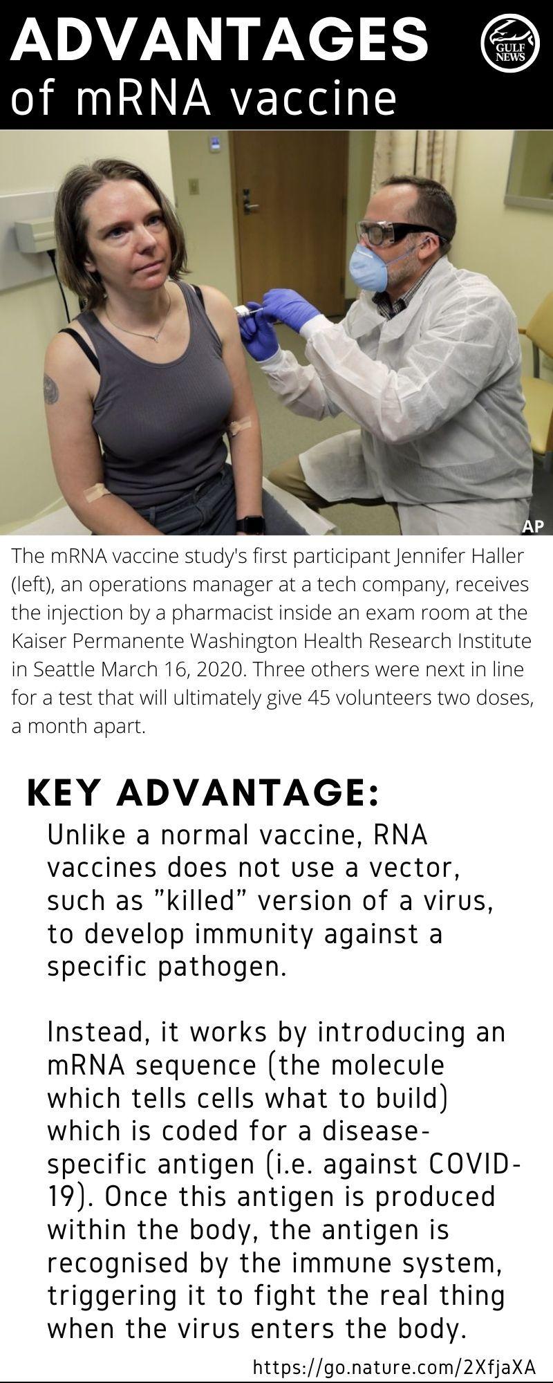 Vaccine mRNA