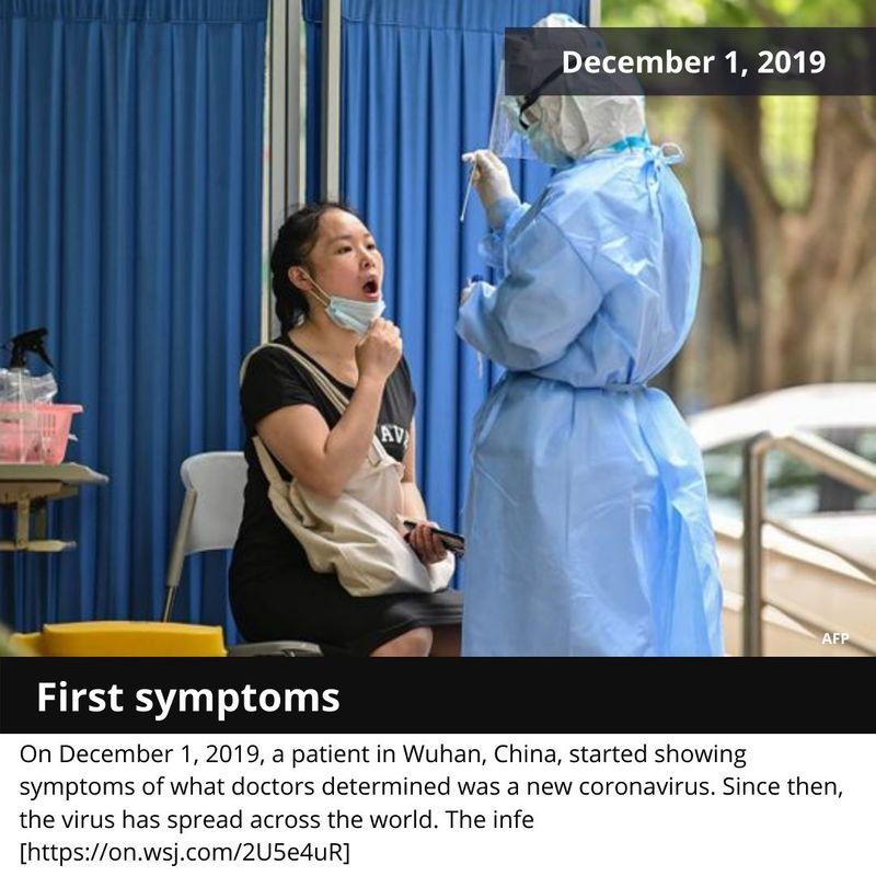 First symptoms