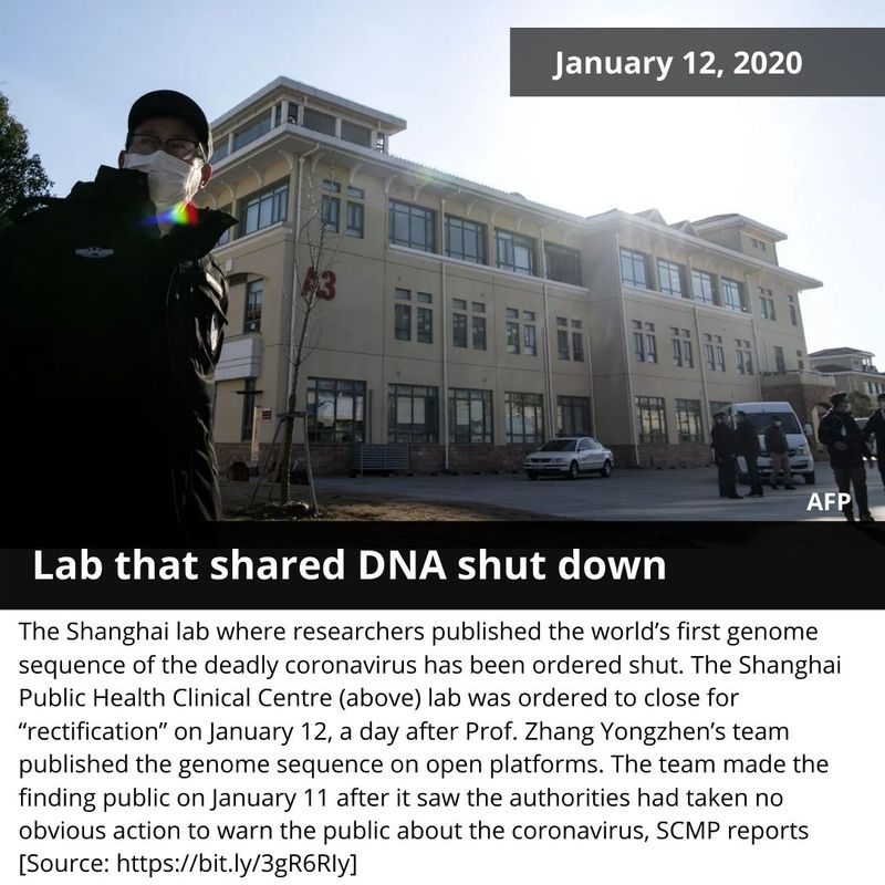 Lab dna shared shut down