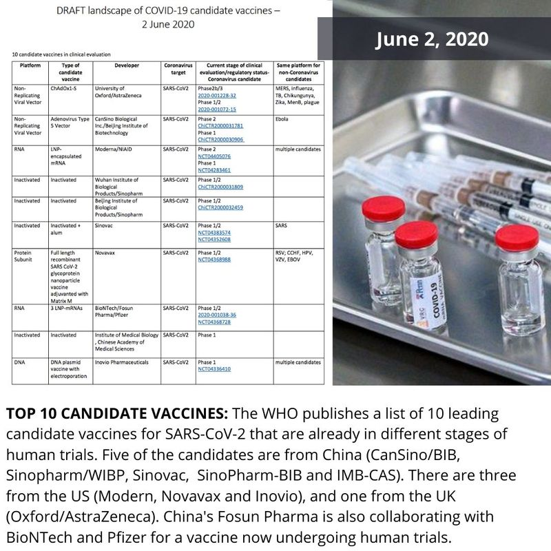 vaccines WHO LIST