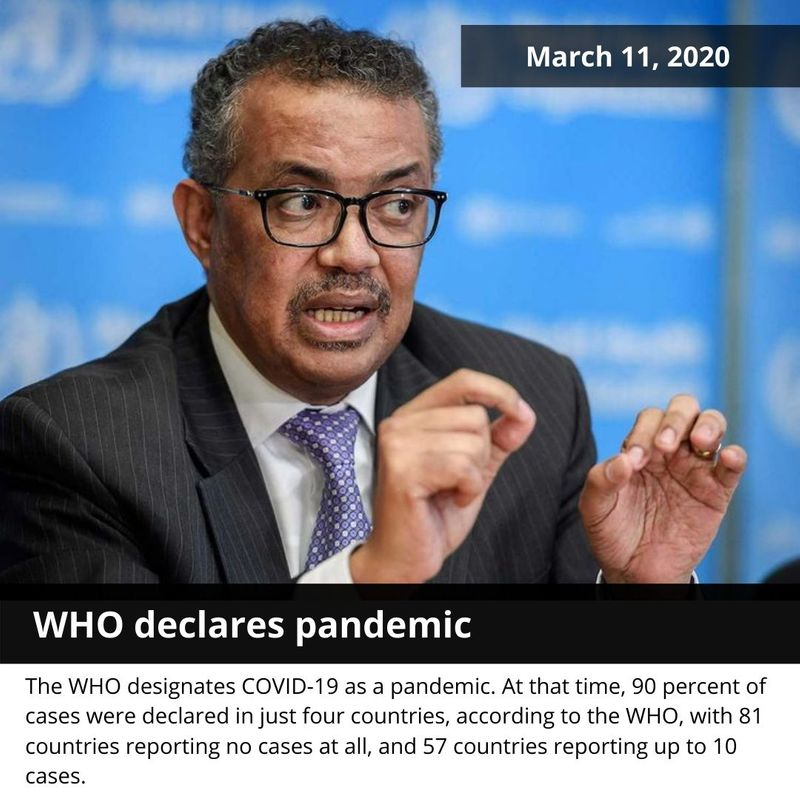 who pandemic