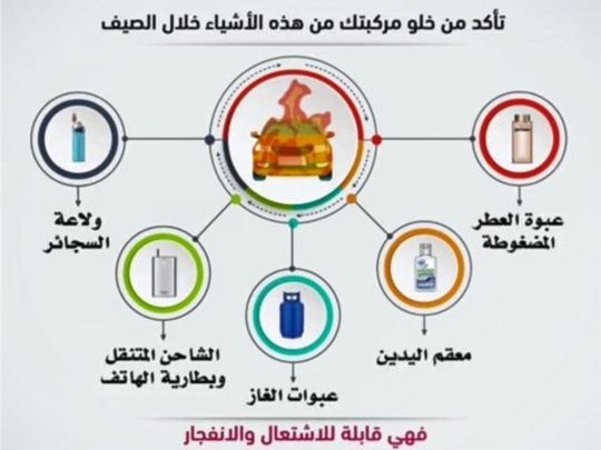 Abu Dhabi Police warn motorists against leaving these items in their car during summer