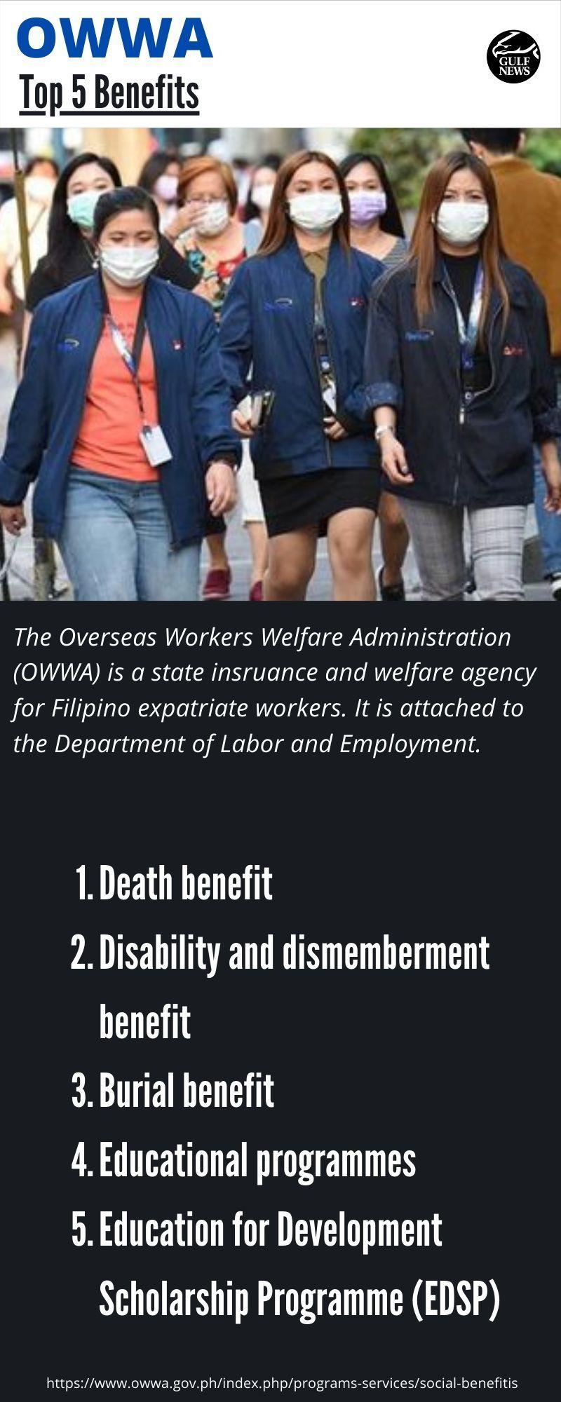 OFW benefits OWWA 07