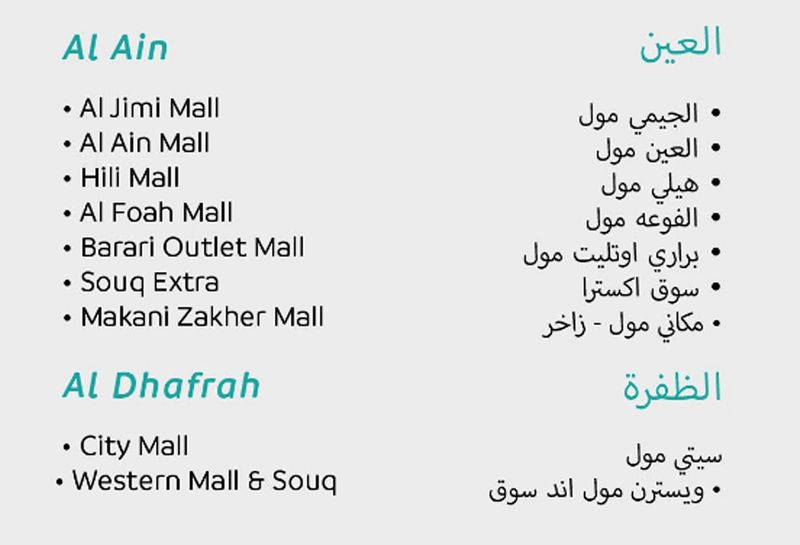 List of reopened malls in Al Ain