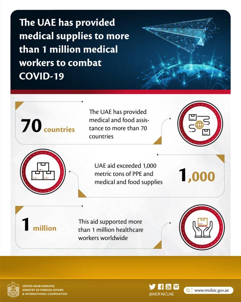 NAT UAE AID1 UAE Aid - 1Million-02-1593440154432