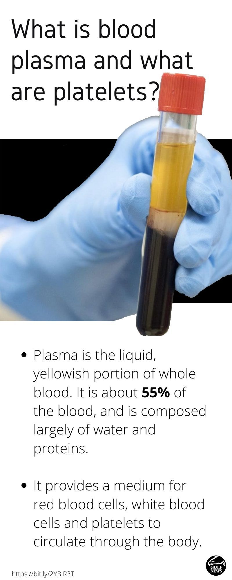 Plasma and platelets