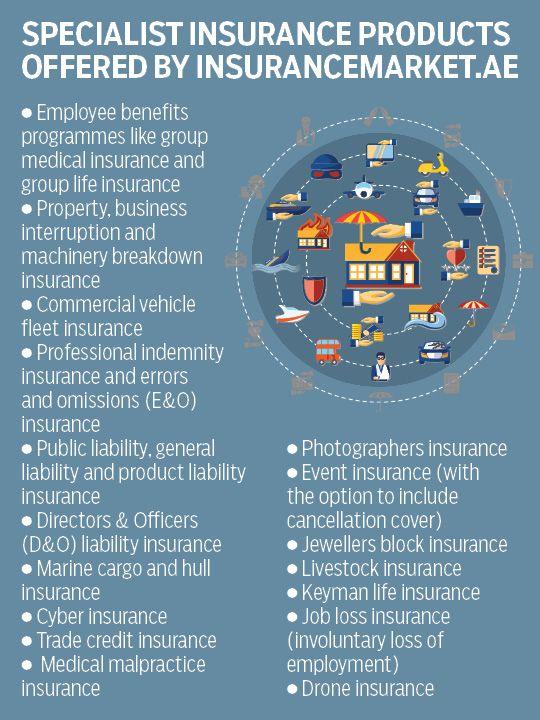 insurancemarket.ae