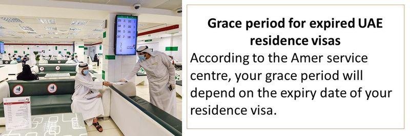 Grace period clarified
