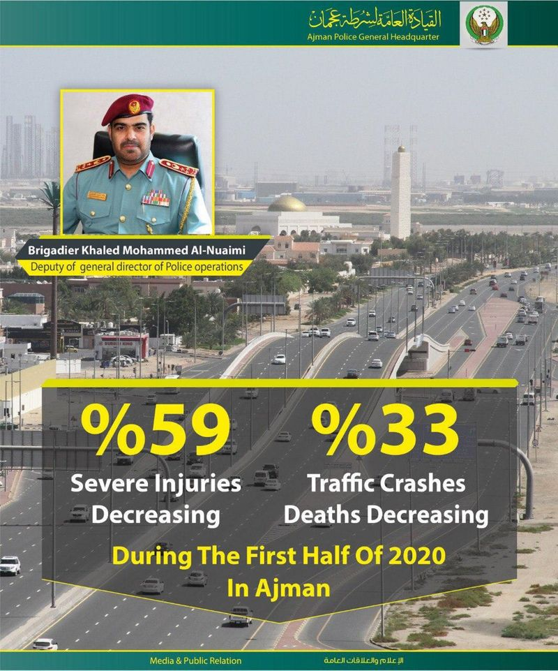 Accident stats in Ajman
