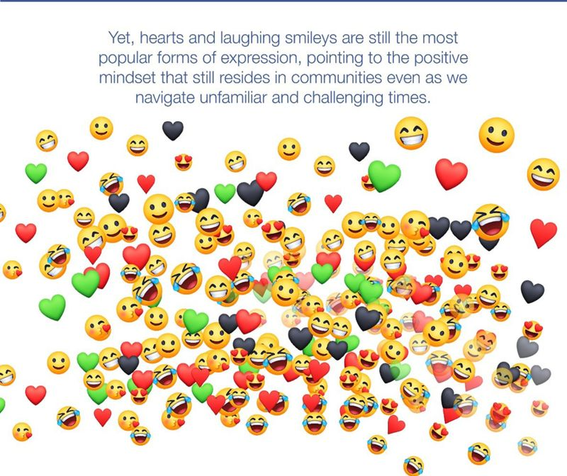 NAT 200717 World Emoji Day2-1594989801957