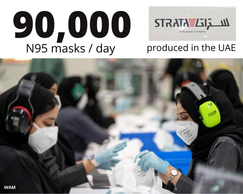 N95 masks produced in the UAE