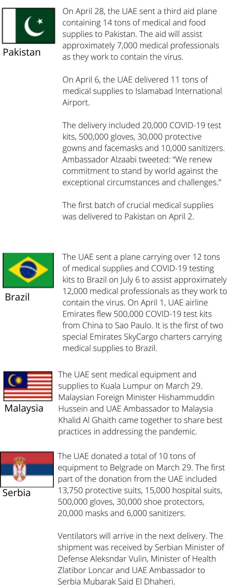 UAE Aid 12