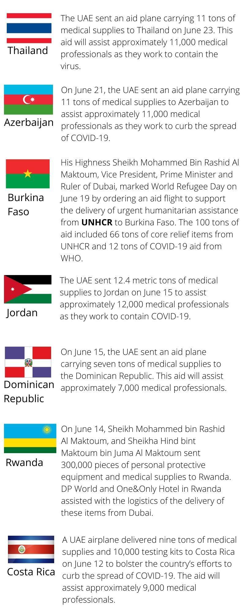 UAE Aid 3