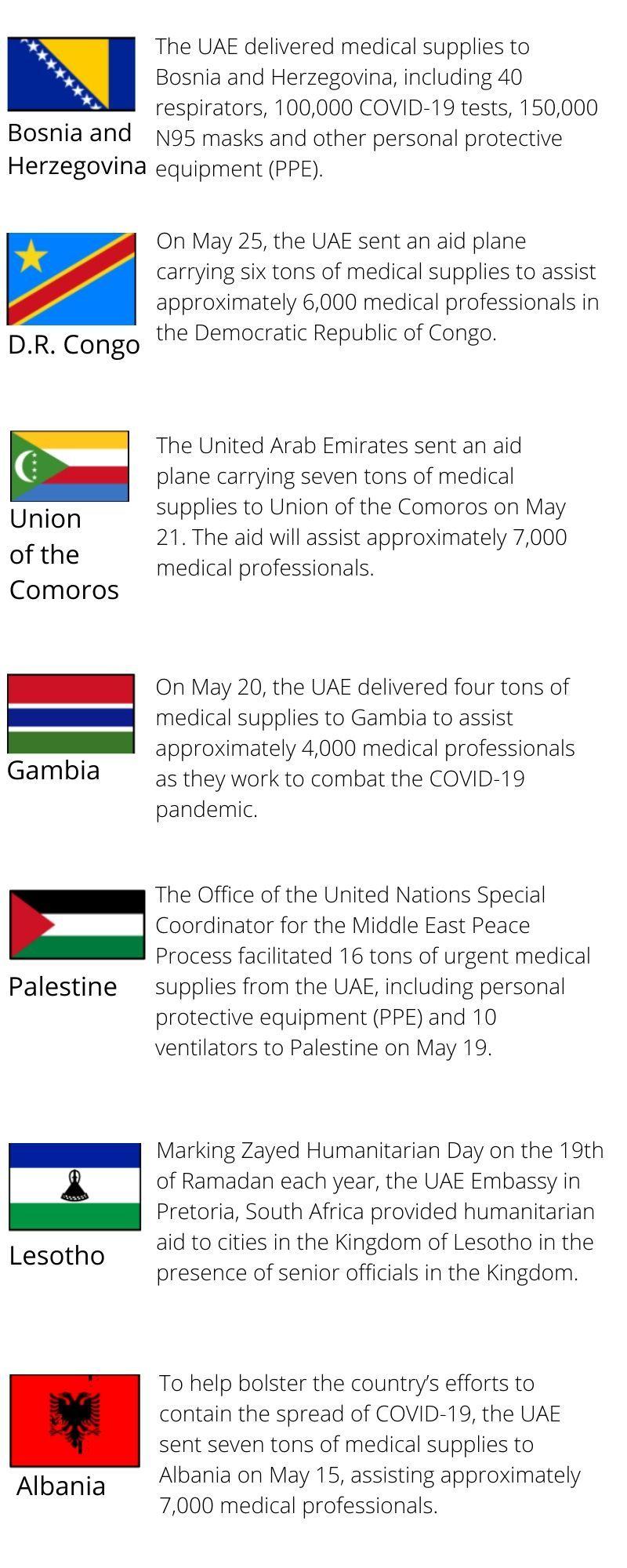 UAE Aid 5