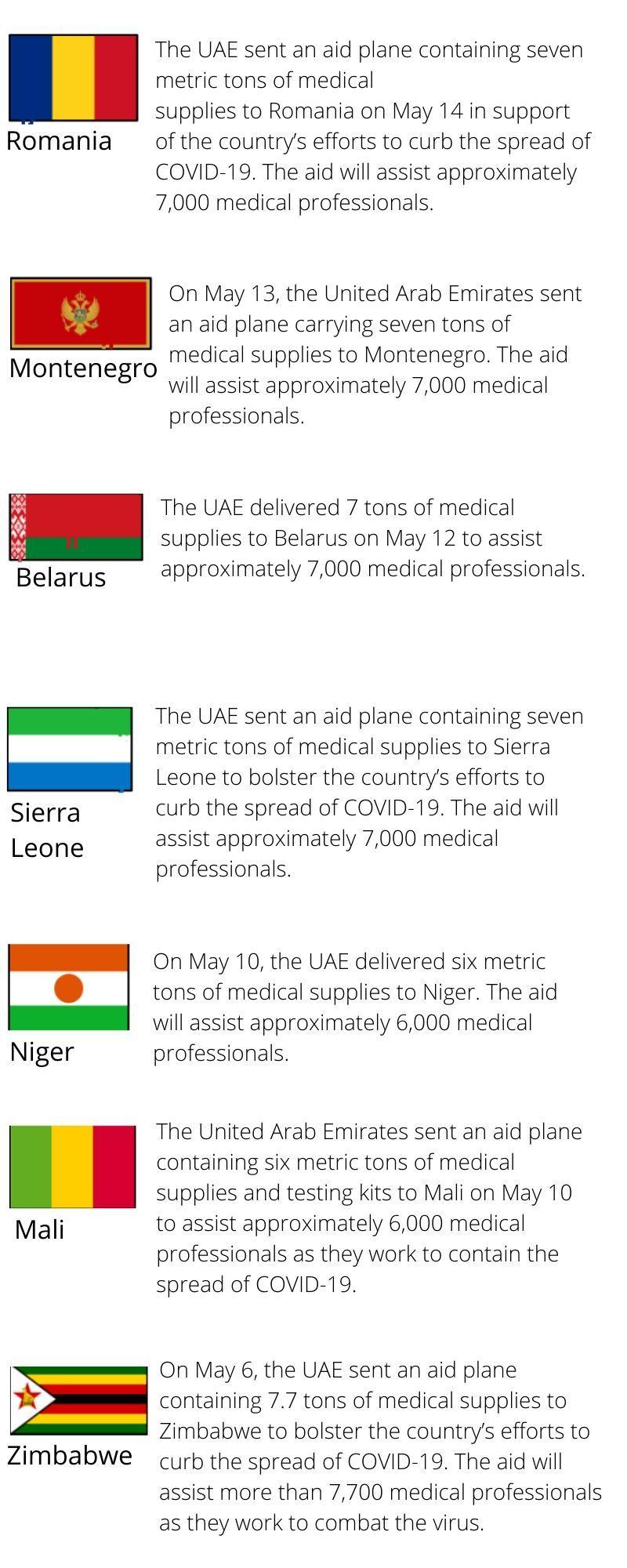 UAE Aid 6