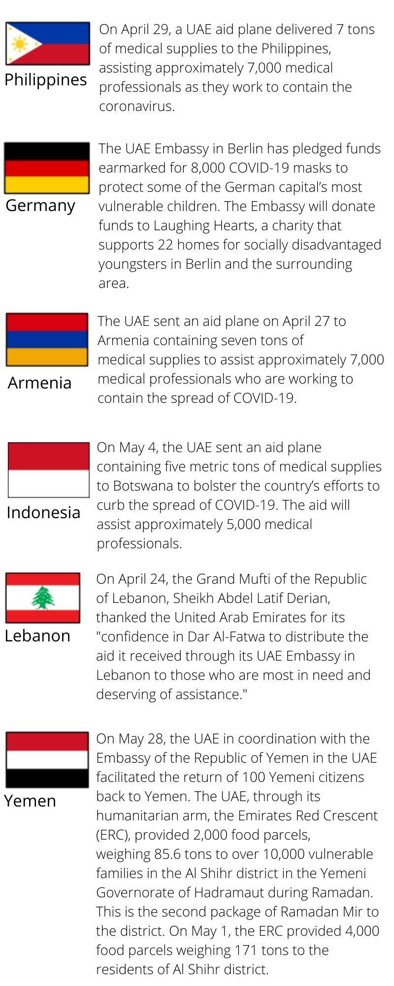 UAE Aid 8