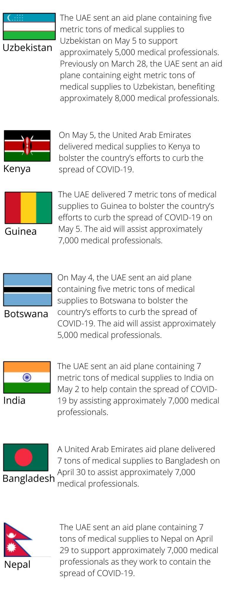 UAE aid __ 7