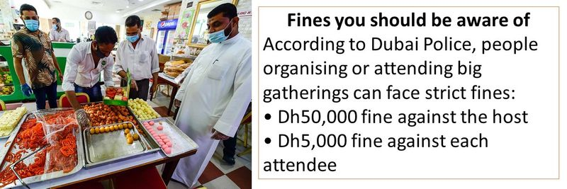 • Dh50,000 fine against the host • Dh5,000 fine against each attendee