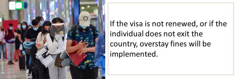 If the visa is not renewed, or if the individual does not exit the country, overstay fines will be implemented.