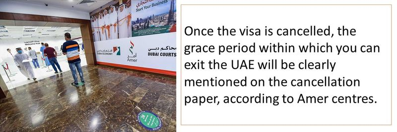 Once the visa is cancelled, the grace period will be clearly mentioned on the cancellation paper.