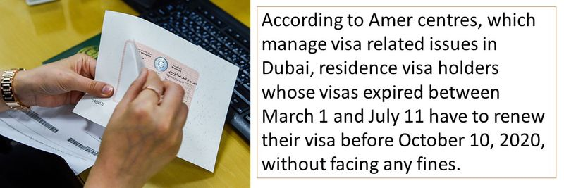 Residence visa holders whose visas expired between March 1 and July 11 have to renew their visa before October 10, 2020.